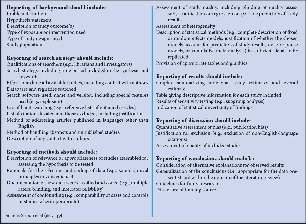 Table 15 from Evidence-based medicine, systematic reviews