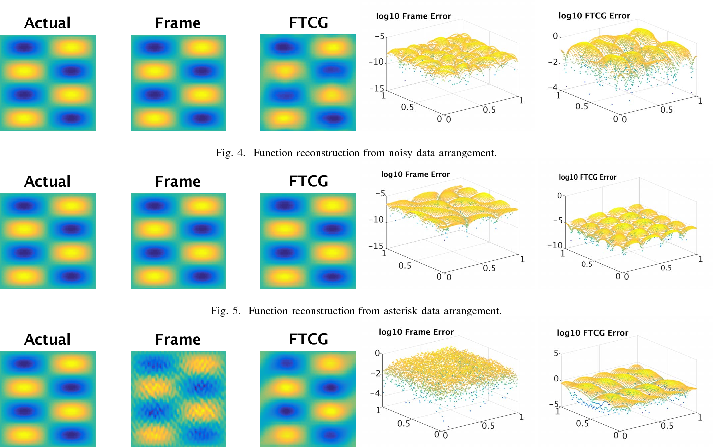 Figure 4 for Using Frame Theoretic Convolutional Gridding for Robust Synthetic Aperture Sonar Imaging