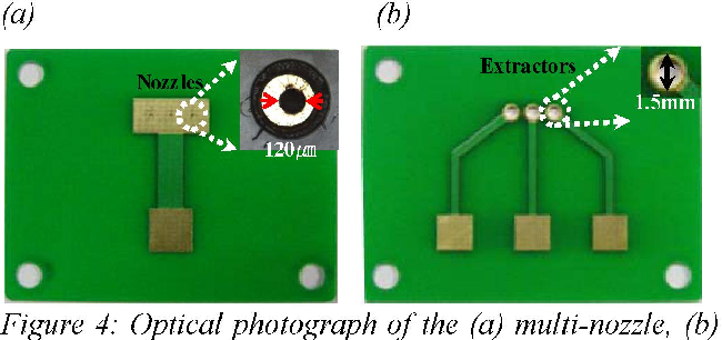 Figure 4: Optical photograph of the (a) multi-nozzle, (b) extractor