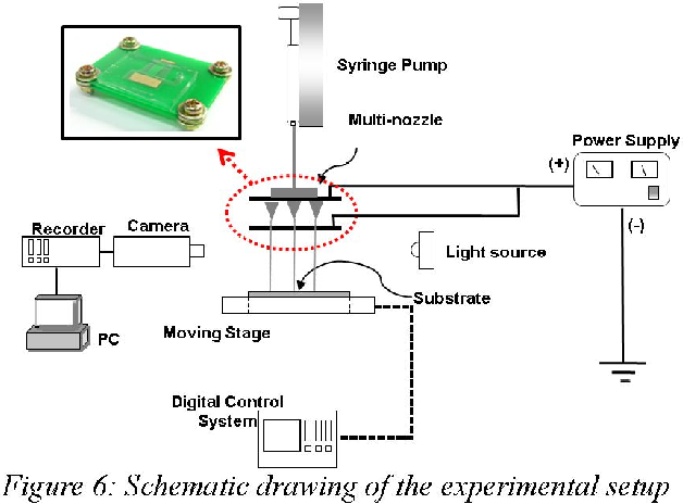 Figure 6: Schematic drawing ofthe experimental setup
