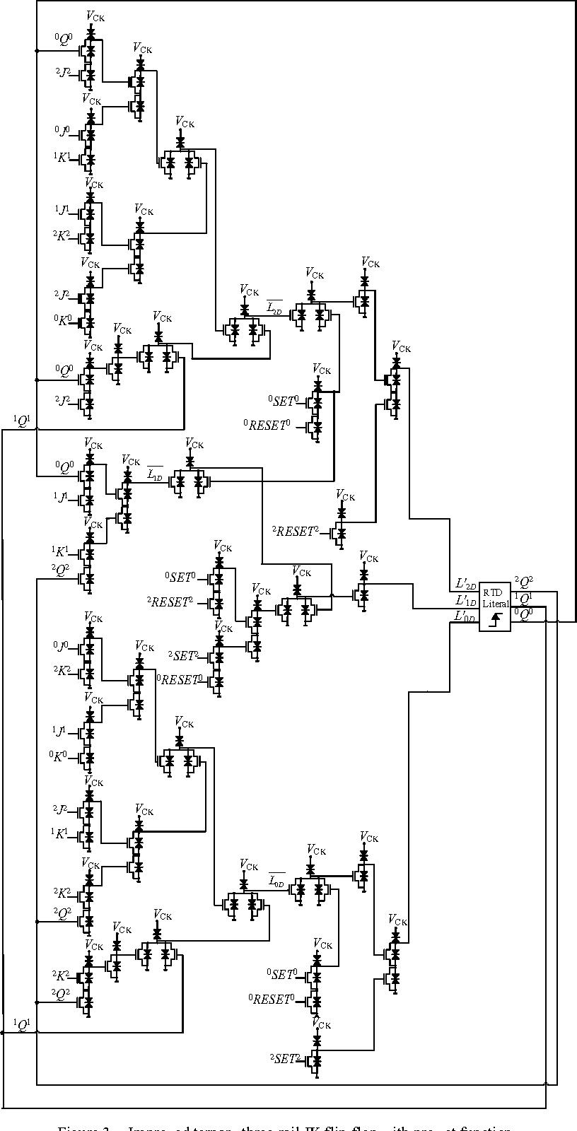 An Improved Ternary Three Rail Jk Flip Flop Design Semantic Scholar J K Logic Diagram Figure 3