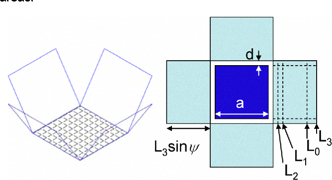 Figure 3 from Development and test of a polyhedral low-concentration ...