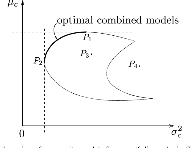 Figure 1 for Physics Enhanced Artificial Intelligence