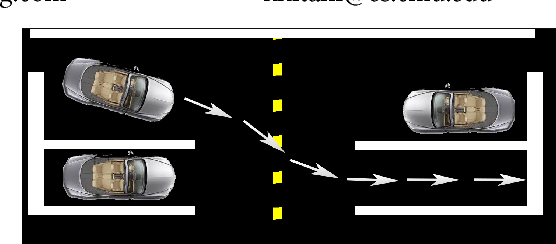 Figure 1 for Human-Interactive Subgoal Supervision for Efficient Inverse Reinforcement Learning