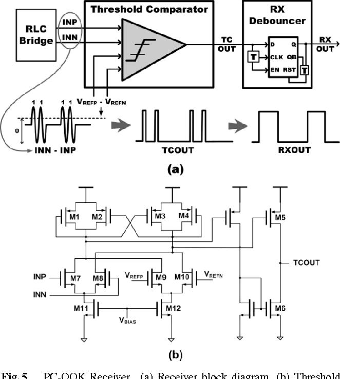 Figure Comparator Block And Circuit Diagram Wire Data Schema