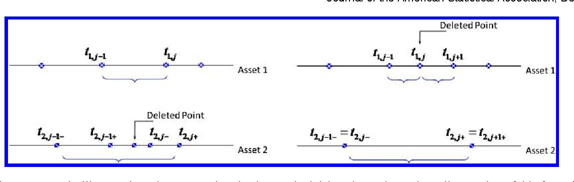 econometrics of financial high frequency data hautsch nikolaus