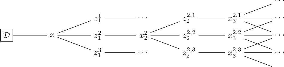 Figure 1 for Efficient Nonmyopic Bayesian Optimization via One-Shot Multi-Step Trees