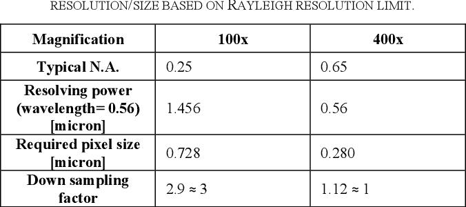 Figure 2 for OpenHI2 -- Open source histopathological image platform