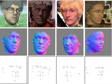 Figure 2 for Hybrid Approach for 3D Head Reconstruction: Using Neural Networks and Visual Geometry