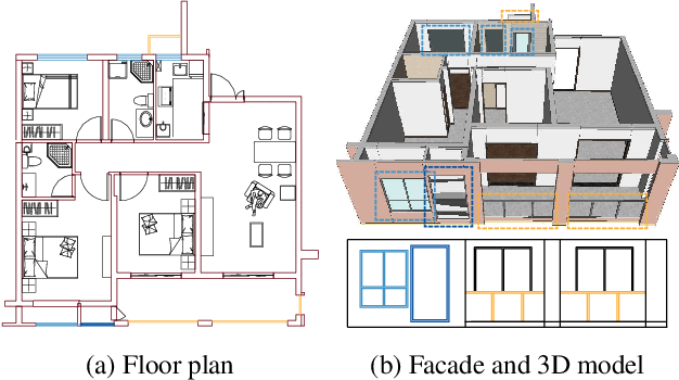 Figure 1 for FloorPlanCAD: A Large-Scale CAD Drawing Dataset for Panoptic Symbol Spotting