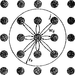 Fig. 1. Schematic diagram of the proposed neural network for complete coverage path planning.