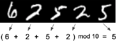 Figure 3 for Boosting Image Recognition with Non-differentiable Constraints