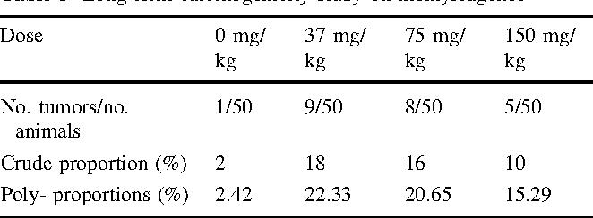 Table 5 Long-term carcinogenicity study on methyleugenol