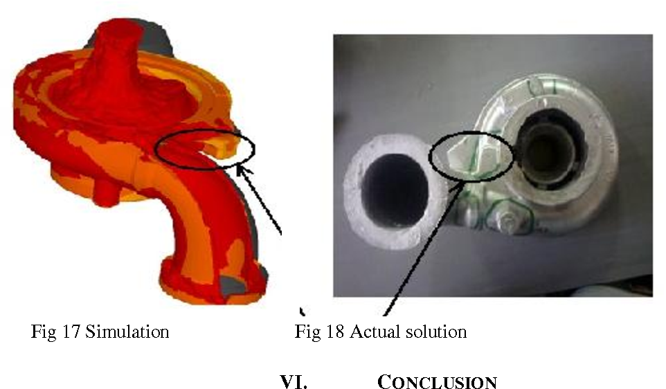 Figure 17 from Die Casting Defect Analysis & Experimental