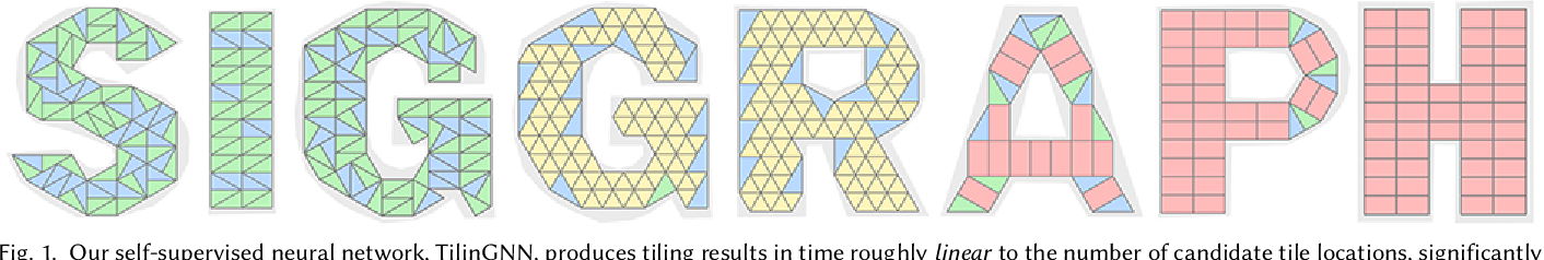 Figure 1 for TilinGNN: Learning to Tile with Self-Supervised Graph Neural Network