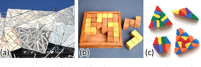 Figure 3 for TilinGNN: Learning to Tile with Self-Supervised Graph Neural Network