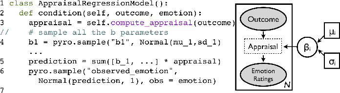 Figure 3 for Applying Probabilistic Programming to Affective Computing