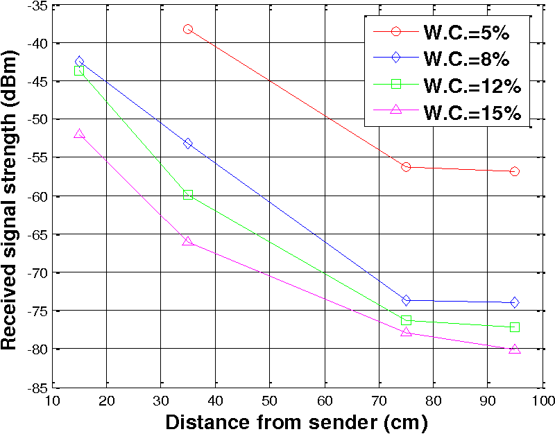 Figure 3 From Subsurface Event Detection And