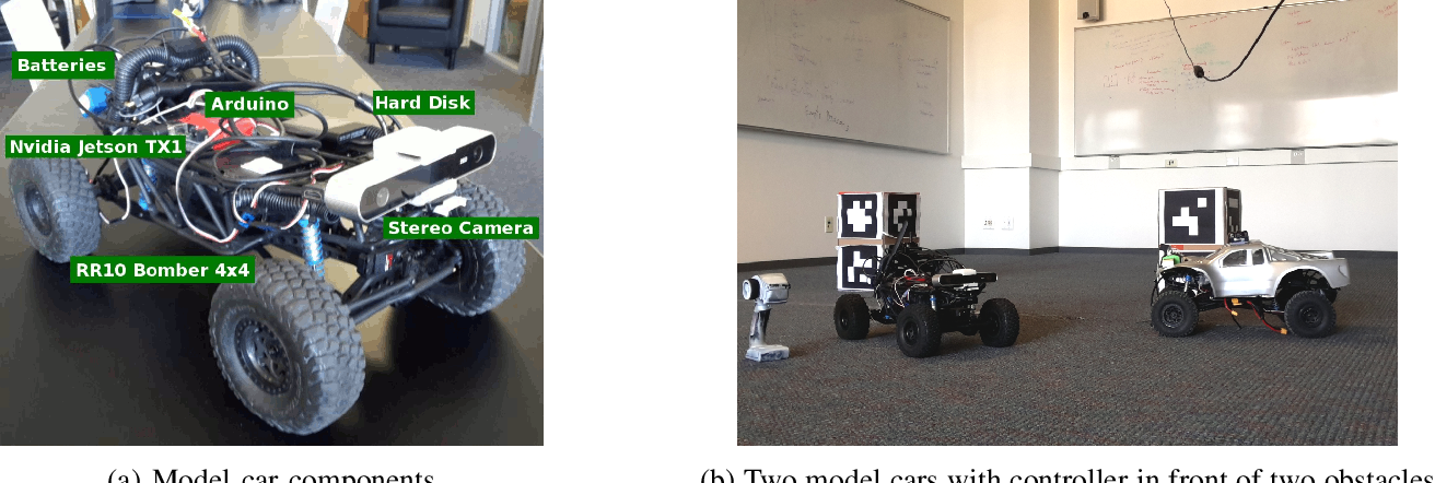 Figure 4 for Learning to Roam Free from Small-Space Autonomous Driving with A Path Planner