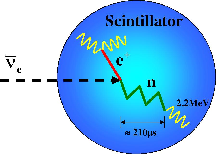 geo neutrinos a new probe of earth s interior semantic scholar