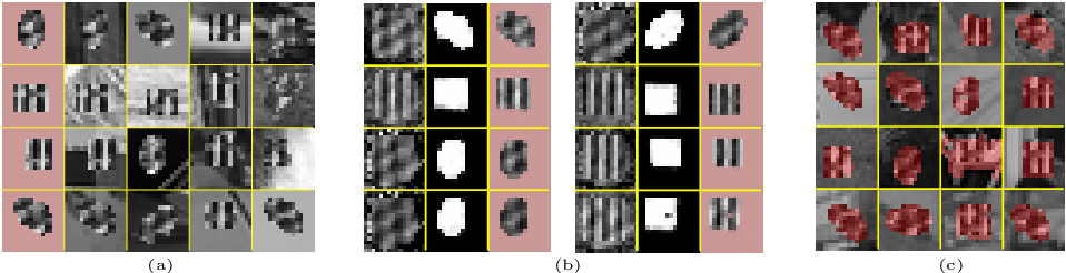 Figure 1 for Weakly Supervised Learning of Foreground-Background Segmentation using Masked RBMs