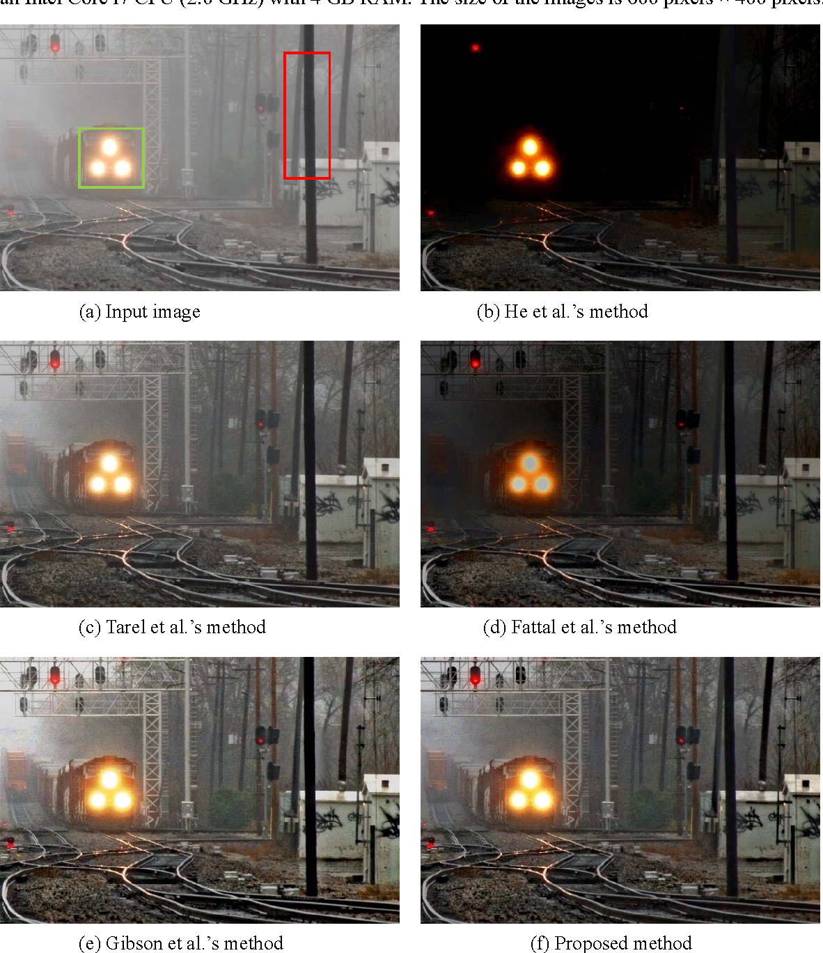 Figure 4 for Single Image Dehazing through Improved Atmospheric Light Estimation