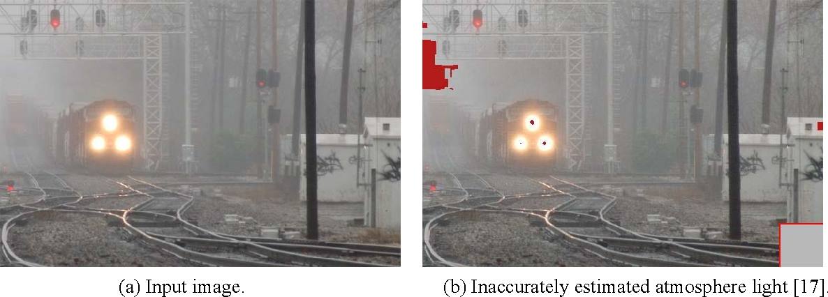 Figure 3 for Single Image Dehazing through Improved Atmospheric Light Estimation