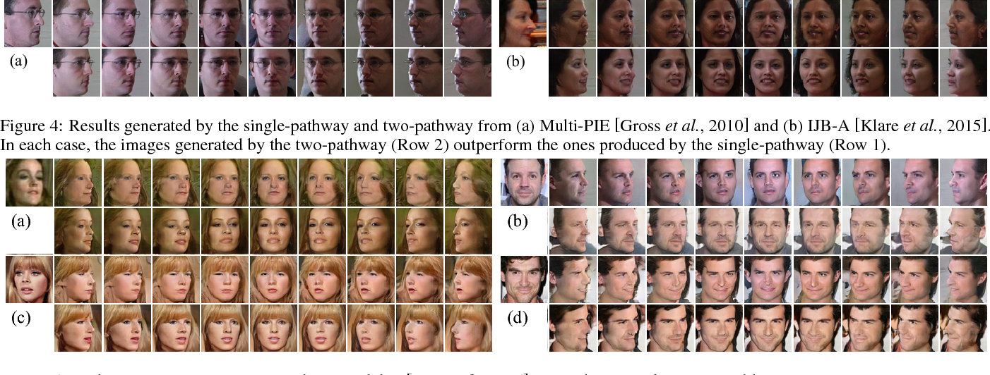 Figure 4 for CR-GAN: Learning Complete Representations for Multi-view Generation