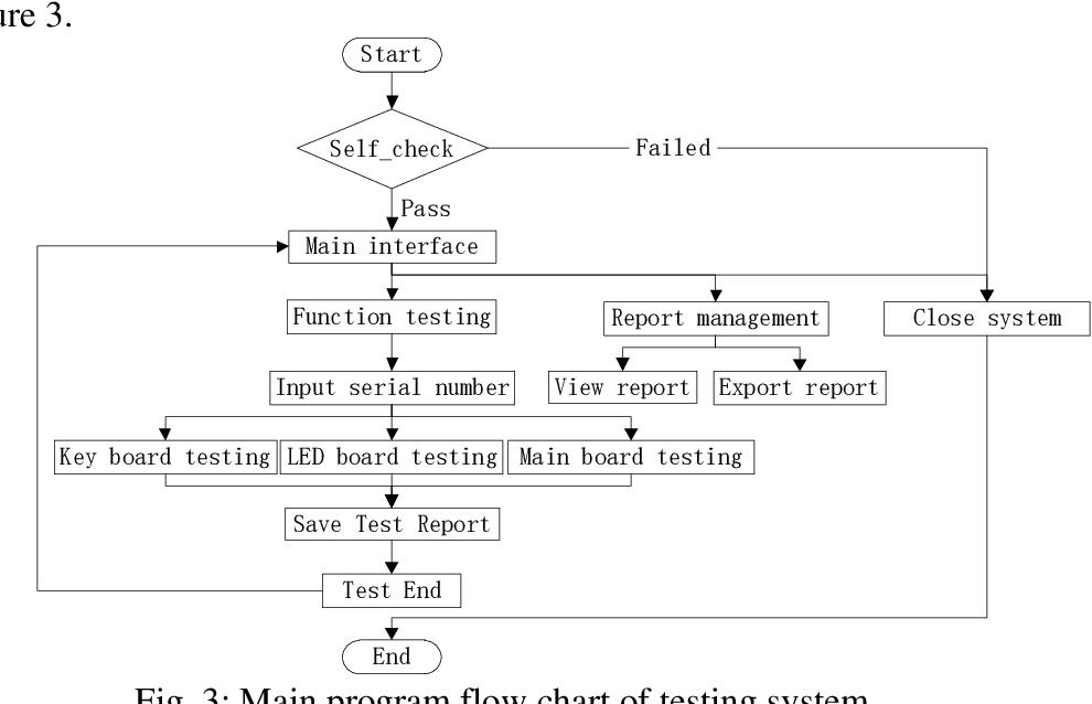 Label printer - Semantic Scholar