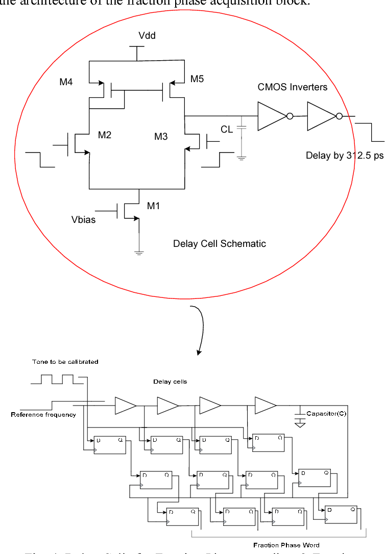 Figure 4 From An Ultra Low Power Mics Ism Band Transmitter In 018 Playstation 3 Block Diagram Delay Cells For Fraction Phase Sampling Acquisition
