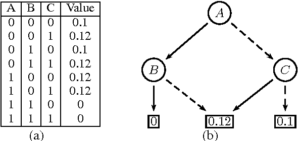 Figure 1 for Approximation by Quantization