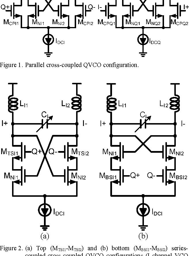 a gate-modulated cmos lc quadrature vco