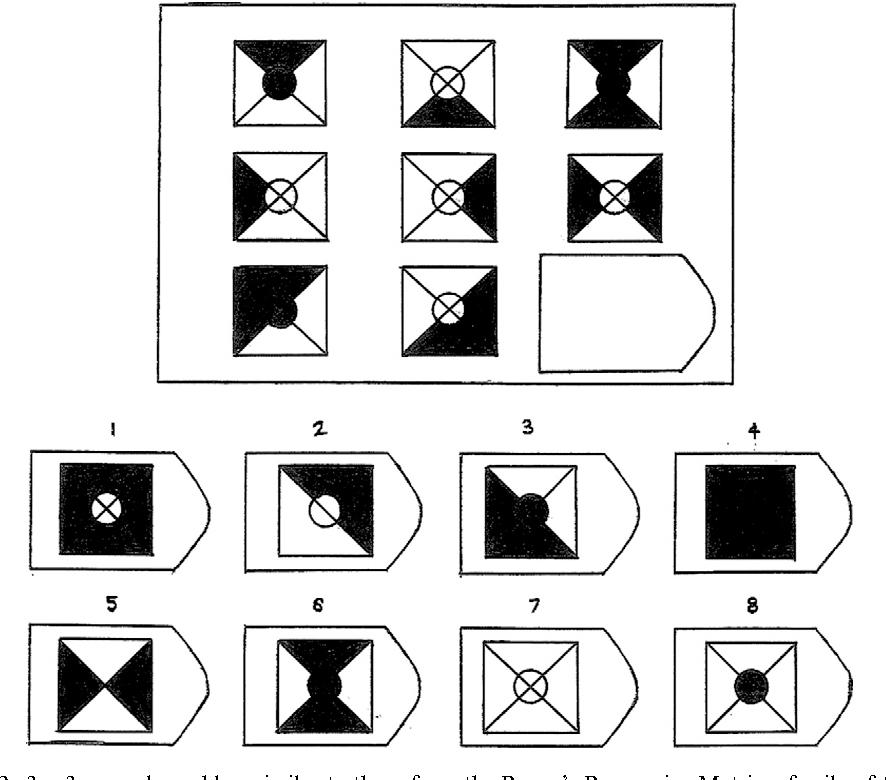 ravens progressive matrices manual