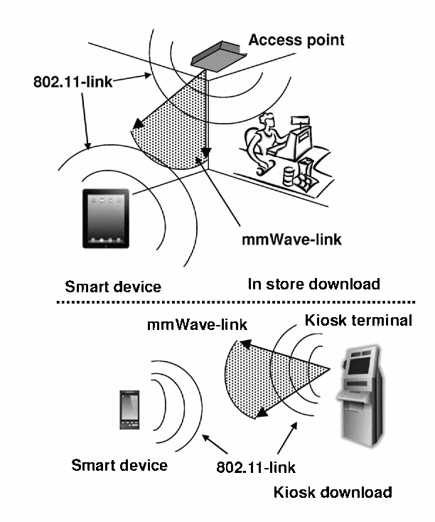 Instant multimedia contents downloading system using a 60