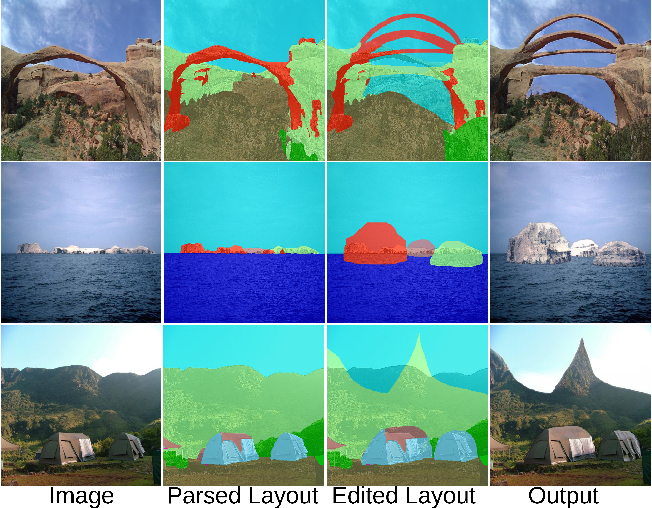 Figure 1 for Semantic Layout Manipulation with High-Resolution Sparse Attention