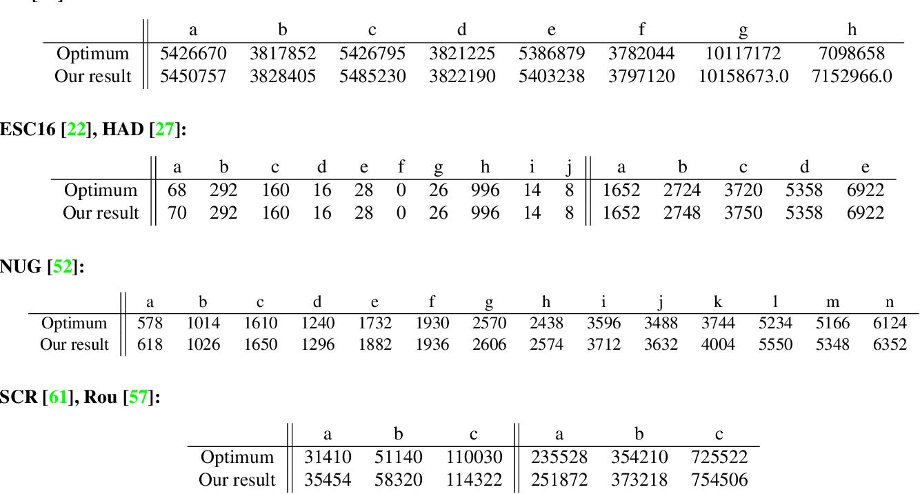 Figure 2 for Q-Match: Iterative Shape Matching via Quantum Annealing
