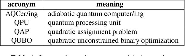 Figure 1 for Q-Match: Iterative Shape Matching via Quantum Annealing