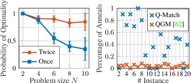 Figure 3 for Q-Match: Iterative Shape Matching via Quantum Annealing