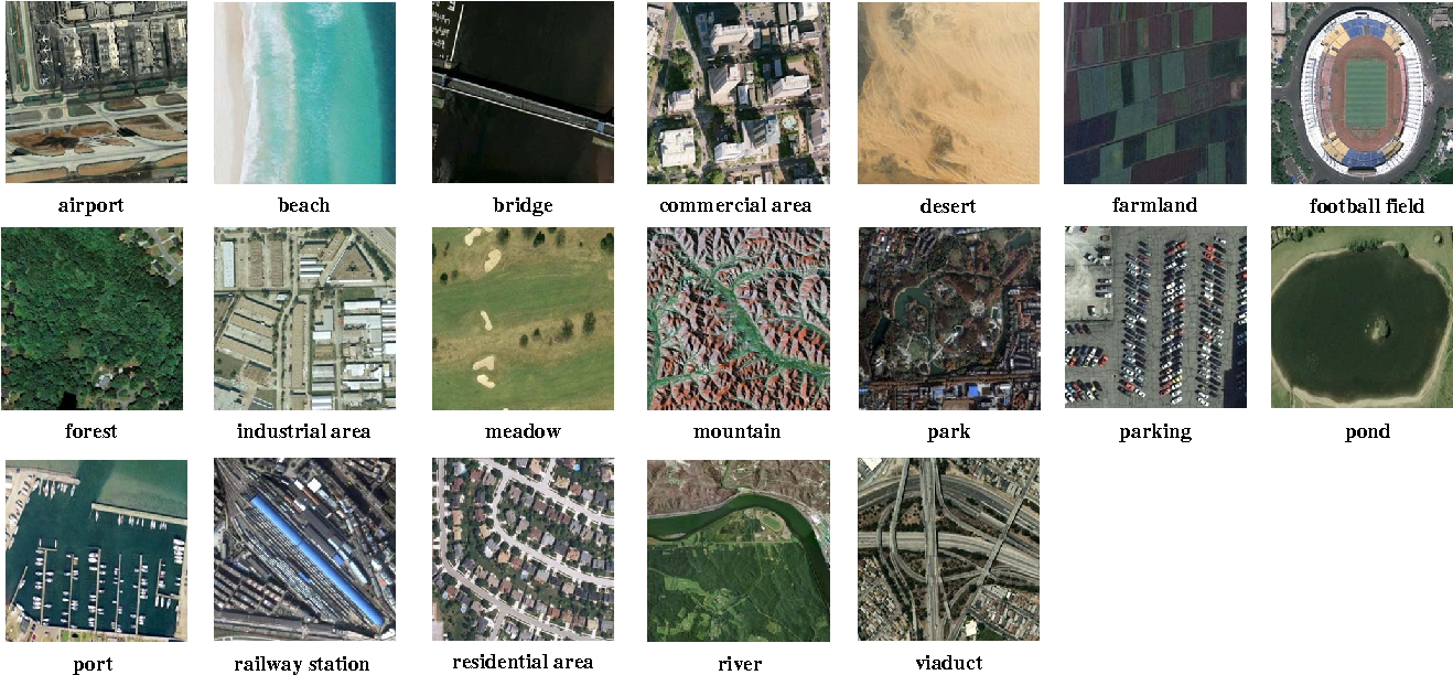 Figure 4 for Adaptive Deep Pyramid Matching for Remote Sensing Scene Classification