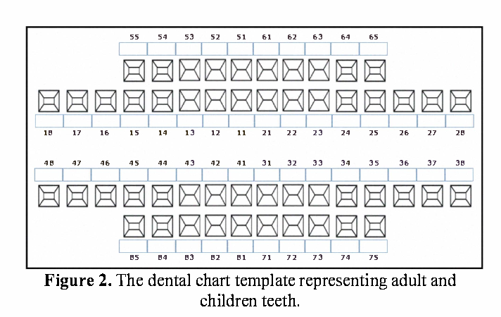 Figure 2 from interactive dental charting towards an electronic