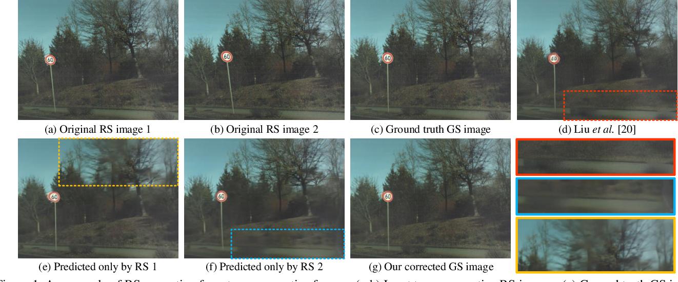 Figure 1 for SUNet: Symmetric Undistortion Network for Rolling Shutter Correction