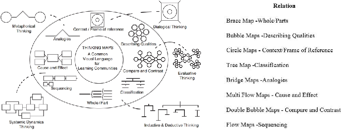 Figure 4 for Modeling e-Learners' Cognitive and Metacognitive Strategy in Comparative Question Solving
