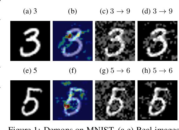 Figure 1 for Towards Understanding Pixel Vulnerability under Adversarial Attacks for Images