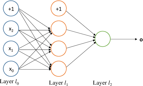 Figure 3 for Deep Reinforcement Learning in Computer Vision: A Comprehensive Survey