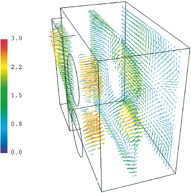 Figure 2 from Applications of computational fluid dynamics (cfd) in
