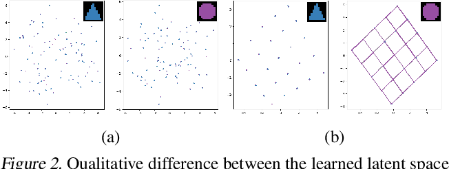 Figure 3 for The Impact of Negative Sampling on Contrastive Structured World Models