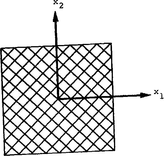 Figure 1. Laminate Coordinate System