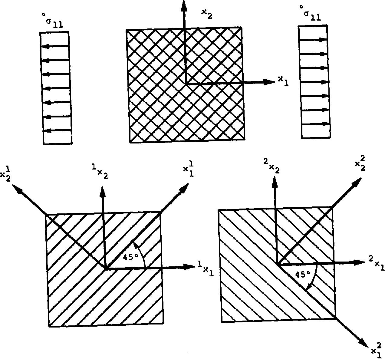 Figure 3. i45O Laminate