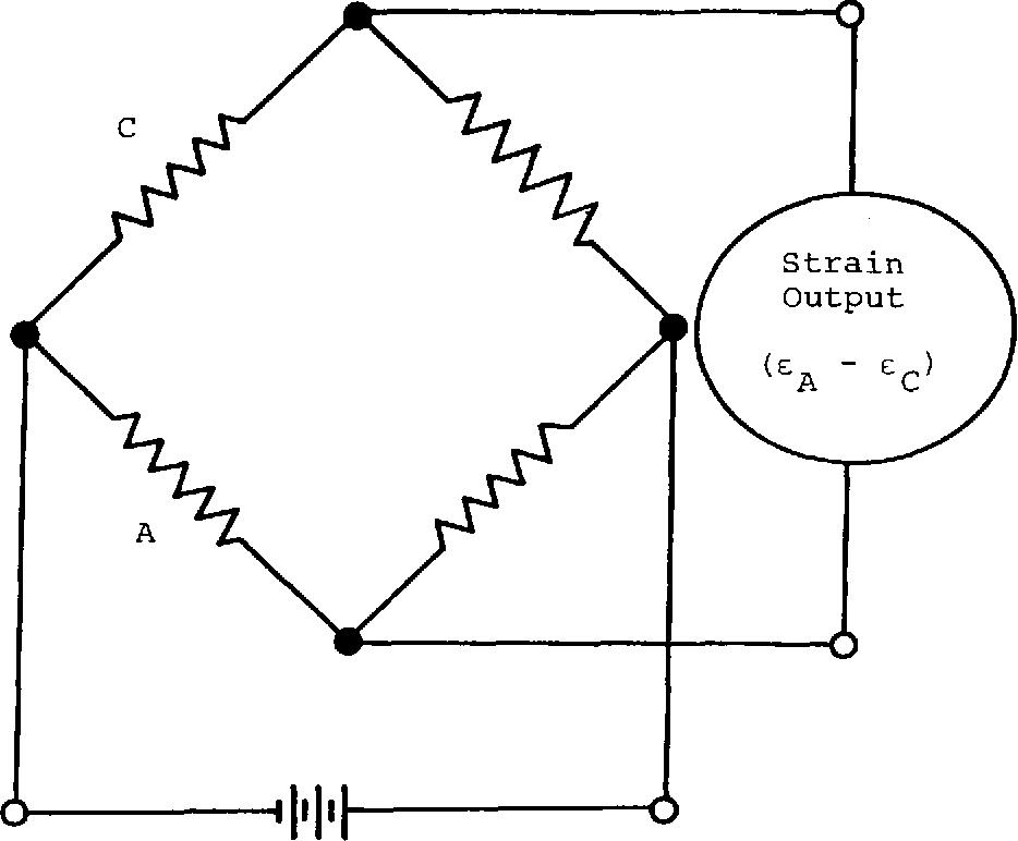 Figure 4. Half Bridge Circuit Used in Temperature Compensated Tests