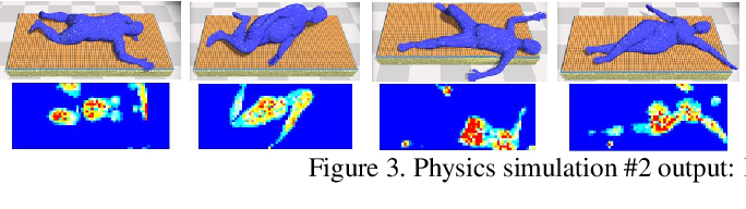 Figure 3 for Bodies at Rest: 3D Human Pose and Shape Estimation from a Pressure Image using Synthetic Data
